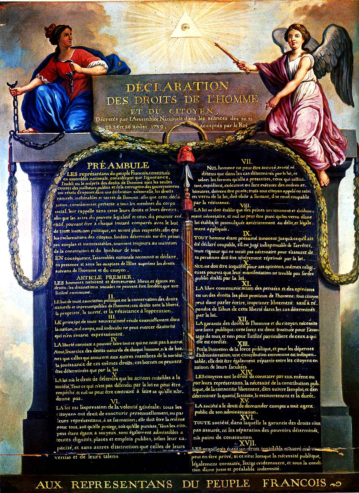 Декларация прав человека и гражданина.